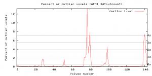 qa_outliercount_all