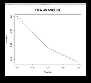rforlovers2_lineplot